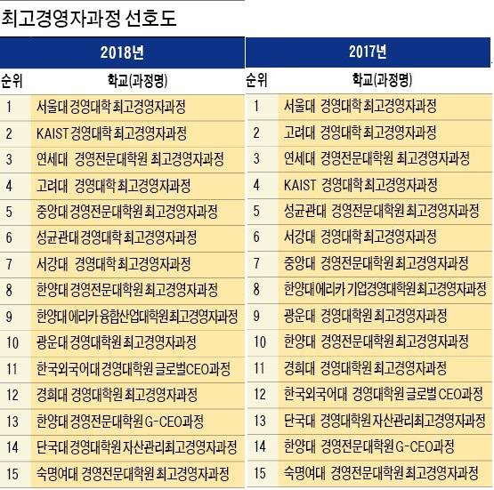 중앙대 apm(최고경영자과정).jpg